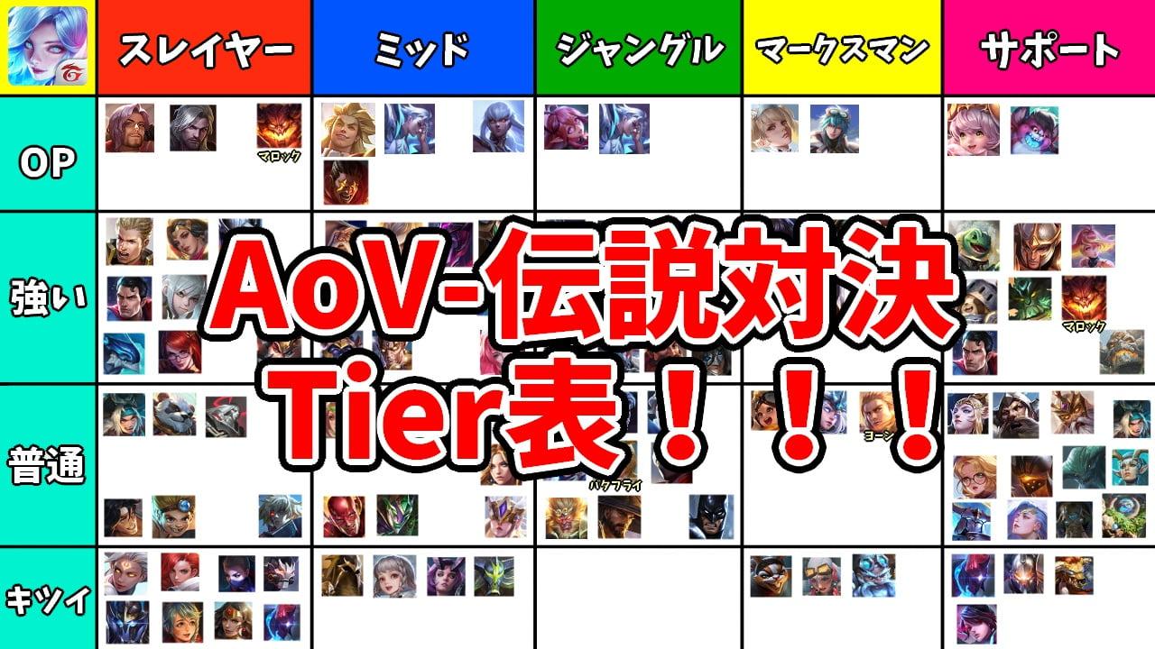 AoVTier